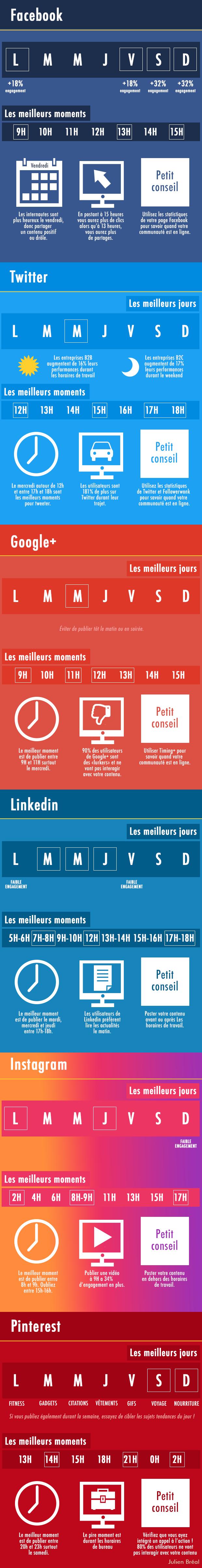 Infographie-Les-meilleurs-moments-pour-publier-sur-les-reseau-sociaux1