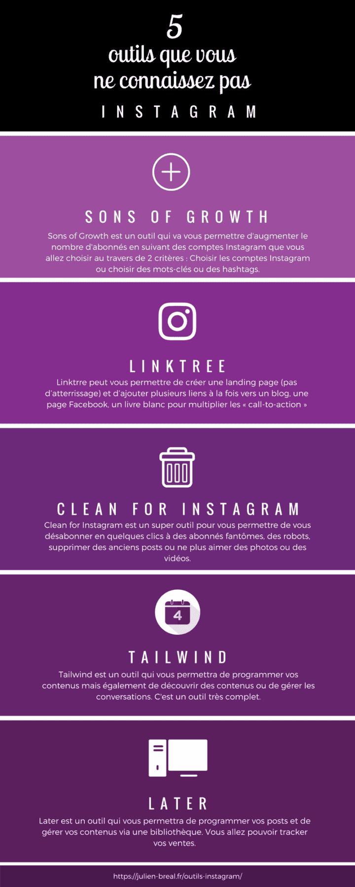 5 outils instagram que vous ne connaissez pas