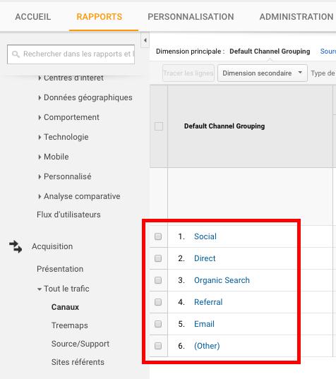 Google-Analytics-content-marketing