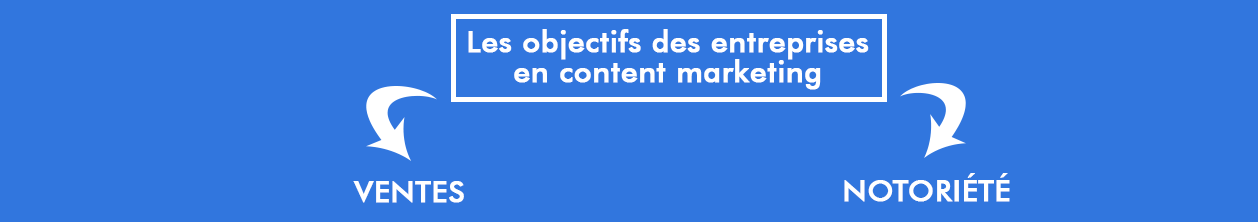 OBJECTIFS-CONTENT-MARKETING