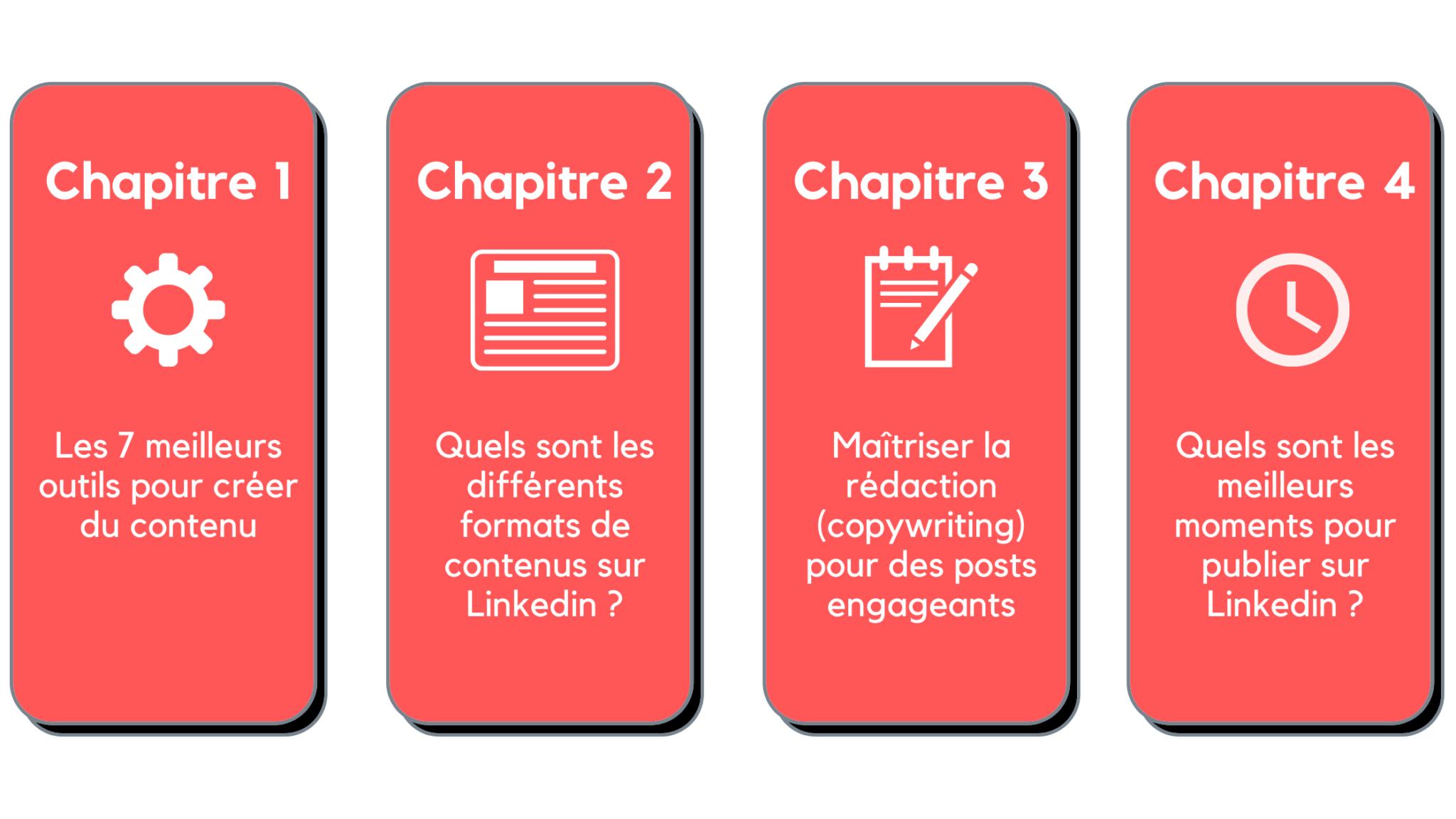 Comment créer du contenu sur Linkedin   Guide 1